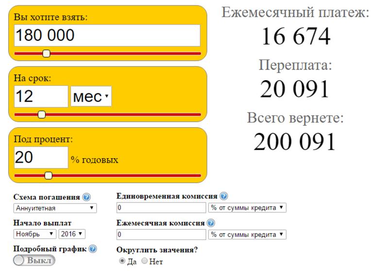 банк втб 24 офисы в спб адреса кировский район