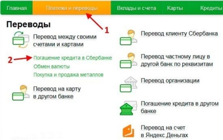 взять кредит быстро онлайн