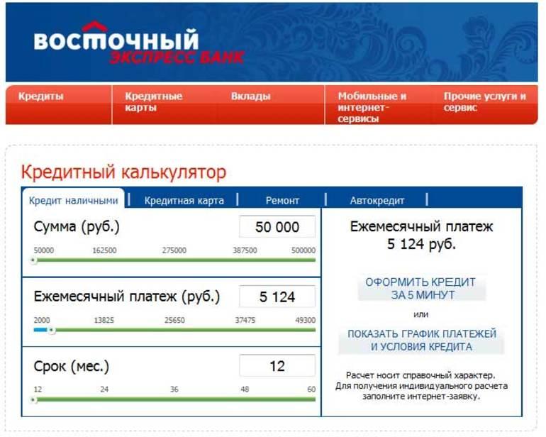 онлайн калькулятор кредита восточный банк щучинск