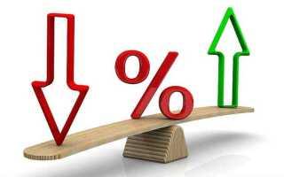 Отличия между номинальной и реальной ставкой процента