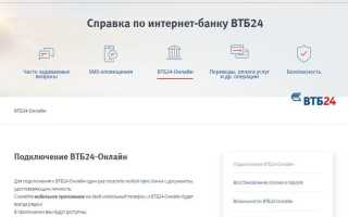 Кредит для ип в банке открытие условия в 2020