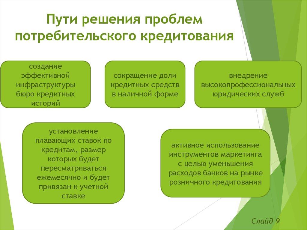 комиссия за кредит в отп банке