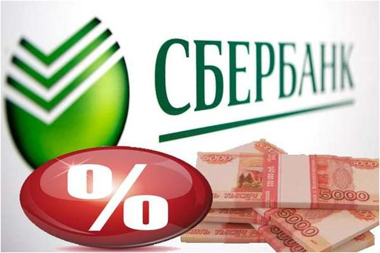 Процентная ставка по кредитной карте сбербанка